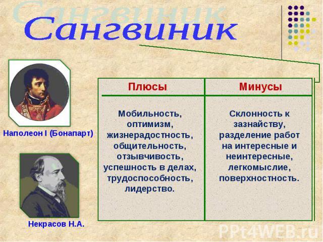 СангвиникНаполеон I (Бонапарт)Некрасов Н.А.