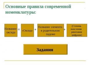 Основные правила современной номенклатуры: