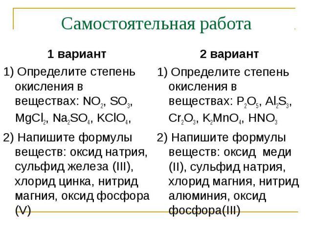 Самостоятельная работа 1 вариант1) Определите степень окисления в веществах: NO2, SO3, MgCl2, Na2SO4, KClO4,2) Напишите формулы веществ: оксид натрия, сульфид железа (III), хлорид цинка, нитрид магния, оксид фосфора (V)2 вариант1) Определите степень…