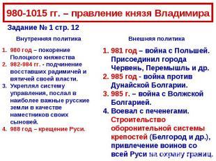 980-1015 гг. – правление князя ВладимираЗадание № 1 стр. 12980 год – покорение П