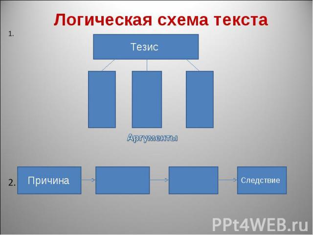 Логическая схема текста