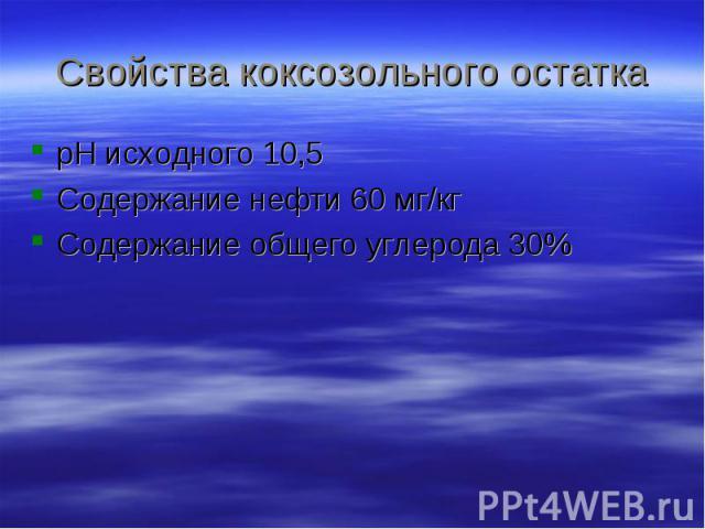 Свойства коксозольного остатка рН исходного 10,5Содержание нефти 60 мг/кгСодержание общего углерода 30%