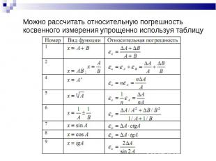 Можно рассчитать относительную погрешность косвенного измерения упрощенно исполь