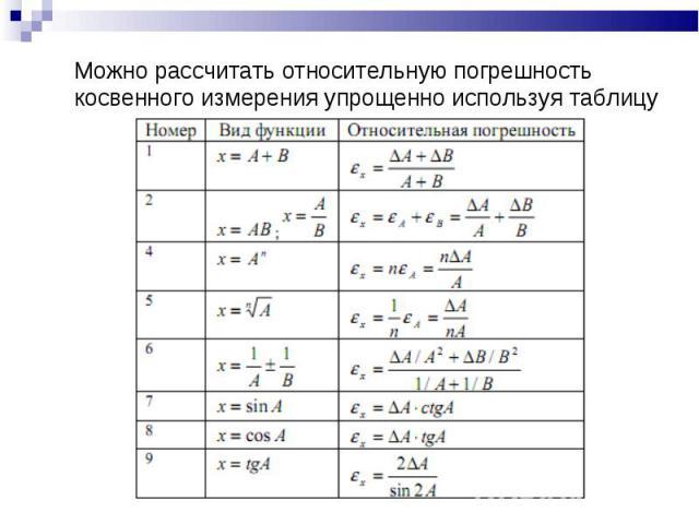 Можно рассчитать относительную погрешность косвенного измерения упрощенно используя таблицу