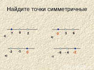 Найдите точки симметричные