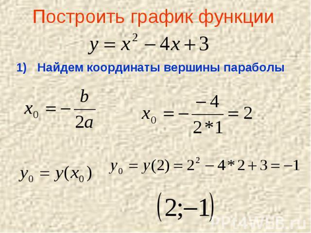 Построить график функции Найдем координаты вершины параболы