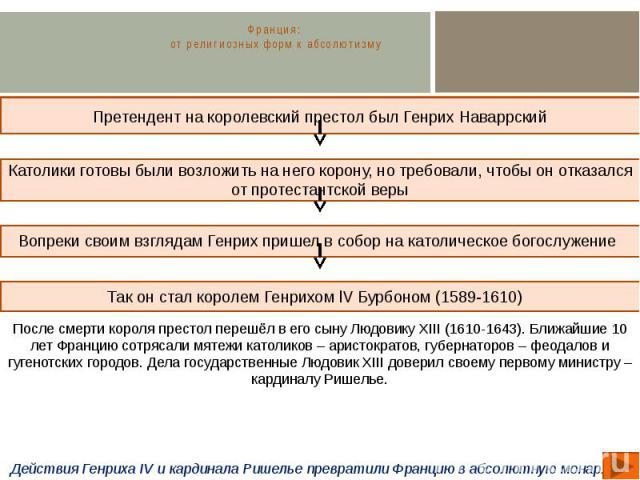 Франция: от религиозных форм к абсолютизму Претендент на королевский престол был Генрих НаваррскийКатолики готовы были возложить на него корону, но требовали, чтобы он отказался от протестантской верыВопреки своим взглядам Генрих пришел в собор на к…
