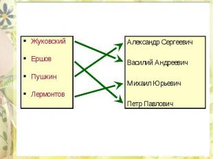 ЖуковскийЕршовПушкинЛермонтовАлександр СергеевичВасилий АндреевичМихаил ЮрьевичП