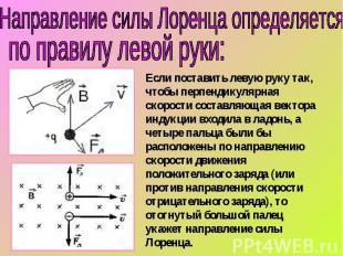 Направление силы Лоренца определяется по правилу левой руки:Если поставить левую