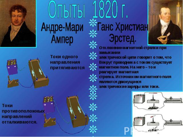 Опыты 1820 г.Андре-Мари АмперТоки одного направления притягиваютсяТоки противоположных направлений отталкиваются.Ганс Христиан Эрстед.Отклонение магнитной стрелки при замыкании электрической цепи говорит о том, что Вокруг проводника с током существу…