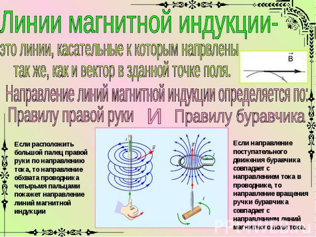 Линии магнитной индукции-это линии, касательные к которым напрвлены так же, как и вектор в зданной точке поля.Направление линий магнитной индукции определяется по: Правилу правой руки Правилу буравчика Если расположить большой палец правой руки по н…
