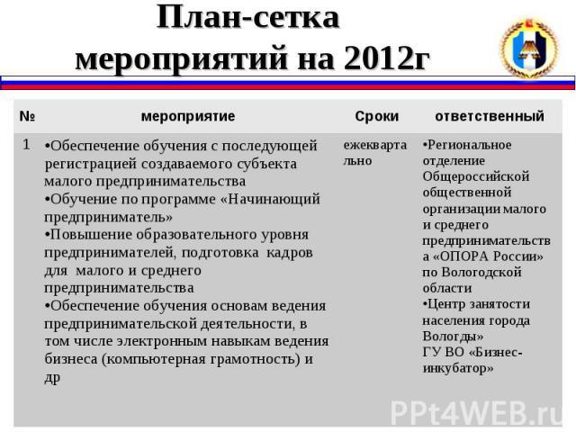 План-сетка мероприятий на 2012г