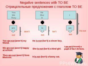 Negative sentences with TO BEОтрицательные предложения с глаголом TO BEYou are n