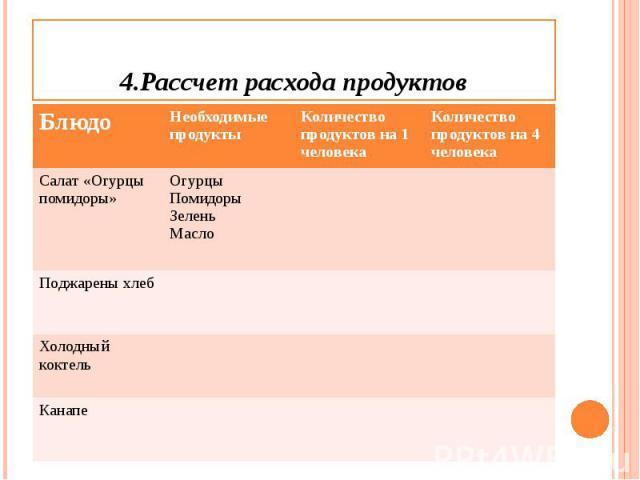 4.Рассчет расхода продуктов