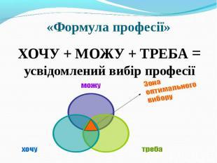 ХОЧУ + МОЖУ + ТРЕБА = усвідомлений вибір професії ХОЧУ + МОЖУ + ТРЕБА = усвідомл