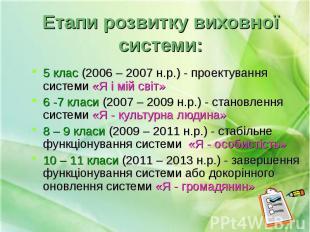 5 клас (2006 – 2007 н.р.) - проектування системи «Я і мій світ» 5 клас (2006 – 2