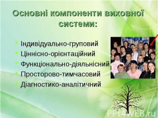 Індивідуально-груповий Індивідуально-груповий Ціннісно-орієнтаційний Функціональ