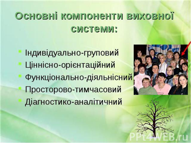 Індивідуально-груповий Індивідуально-груповий Ціннісно-орієнтаційний Функціонально-діяльнісний Просторово-тимчасовий Діагностико-аналітичний