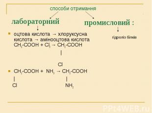 оцтова кислота → хлоруксусна кислота → амінооцтова кислота СН3-СООН + Сl2 → СН2-