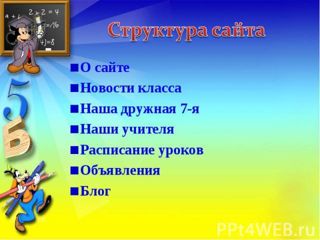 О сайте О сайте Новости класса Наша дружная 7-я Наши учителя Расписание уроков Объявления Блог