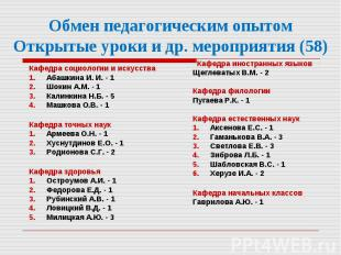 Кафедра социологии и искусства Кафедра социологии и искусства Абашкина И. И. - 1