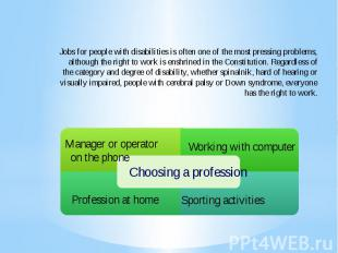 Jobs for people with disabilities is often one of the most pressing problems, al
