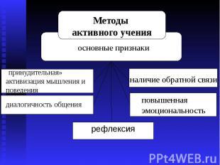 Методы активного учения