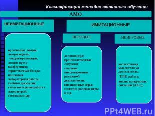 Классификация методов активного обучения