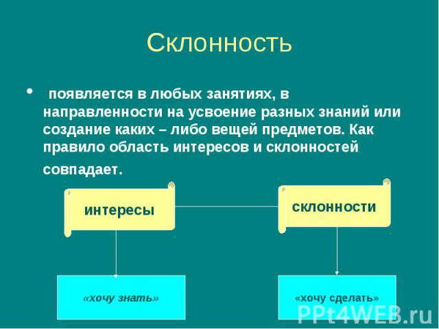 Склонность появляется в любых занятиях, в направленности на усвоение разных знаний или создание каких – либо вещей предметов. Как правило область интересов и склонностей совпадает.