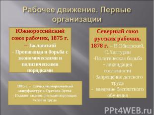 Рабочее движение. Первые организации Южнороссийский союз рабочих, 1875 г. – Засл