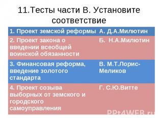11.Тесты части В. Установите соответствие