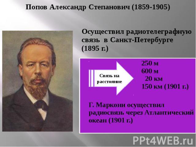 Попов Александр Степанович (1859-1905) Осуществил радиотелеграфную связь в Санкт-Петербурге (1895 г.)