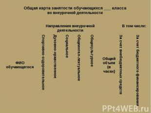 Общая карта занятости обучающихся ___ класса во внеурочной деятельности