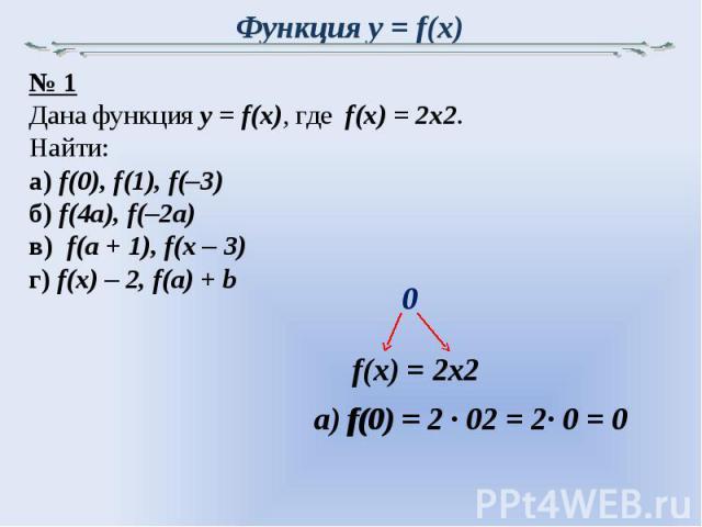 Функция y = f(x) № 1Дана функция y = f(x), где f(x) = 2x2. Найти:а) f(0), f(1), f(–3)б) f(4a), f(–2a)в) f(a + 1), f(x – 3)г) f(x) – 2, f(a) + b