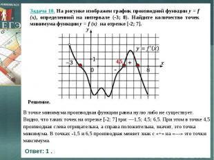 Задача 10. На рисунке изображен график производной функции y = f (x), определенн