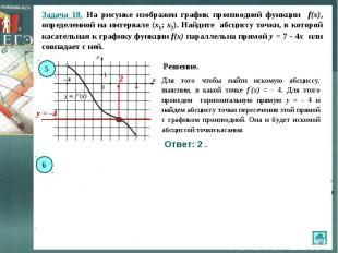Задача 18. На рисунке изображен график производной функции f(x), определенной на