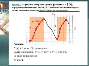 Задача 3. На рисунке изображен график функции y = f (x), определенной на интерва