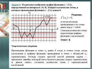 Задача 4. На рисунке изображен график функции y = f (x),определенной на интервал