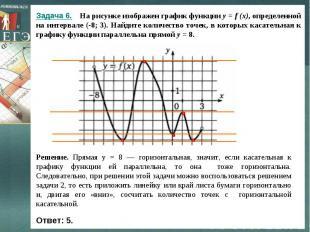 Задача 6. На рисунке изображен график функции y = f (x), определенной на интерва