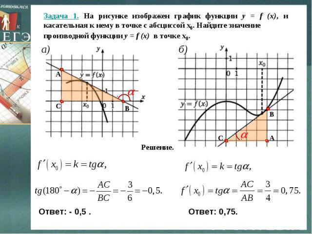 Задача 1. На рисунке изображен график функции y = f (x), и касательная к нему в точке с абсциссой х0. Найдите значение производной функции y = f (x) в точке х0.
