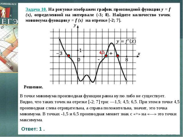 Задача 10. На рисунке изображен график производной функции y = f (x), определенной на интервале (-3; 8). Найдите количество точек минимума функции y = f (x) на отрезке [-2; 7]. Решение.В точке минимума производная функции равна нулю либо не существу…