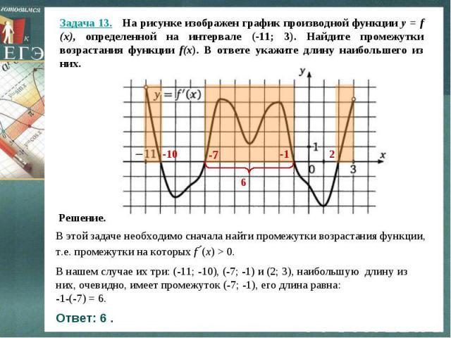 Задача 13. На рисунке изображен график производной функции y = f (x), определенной на интервале (-11; 3). Найдите промежутки возрастания функции f(x). В ответе укажите длину наибольшего из них. Решение.В этой задаче необходимо сначала найти промежут…