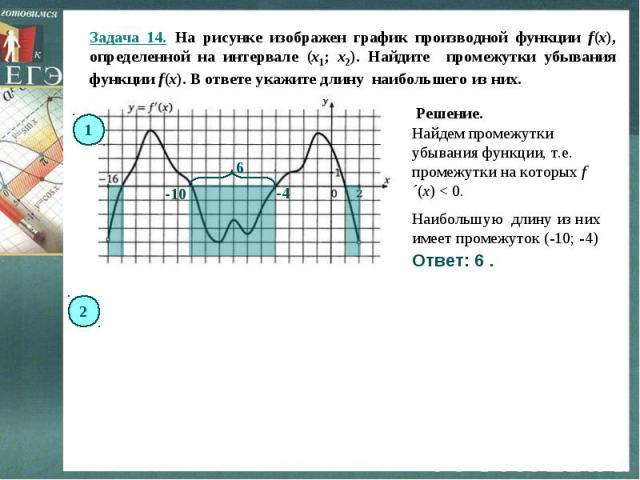 Задача 14. На рисунке изображен график производной функции f(x), определенной на интервале (x1; x2). Найдите промежутки убывания функции f(x). В ответе укажите длину наибольшего из них. Решение. Найдем промежутки убывания функции, т.е. промежутки на…
