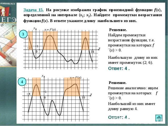 Задача 15. На рисунке изображен график производной функции f(x), определенной на интервале (x1; x2). Найдите промежутки возрастания функции f(x). В ответе укажите длину наибольшего из них. Решение.Найдем промежутки возрастания функции, т.е. промежут…