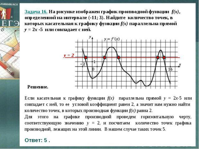 Задача 16. На рисунке изображен график производной функции f(x), определенной на интервале (-11; 3). Найдите количество точек, в которых касательная к графику функции f(x) параллельна прямой y = 2x -5 или совпадает с ней. Решение.Если касательная к …