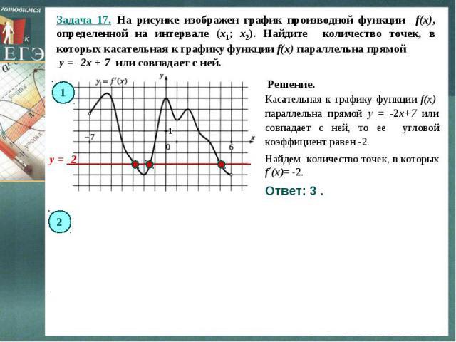 Задача 17. На рисунке изображен график производной функции f(x), определенной на интервале (x1; x2). Найдите количество точек, в которых касательная к графику функции f(x) параллельна прямой y = -2x + 7 или совпадает с ней. Решение.Касательная к гра…
