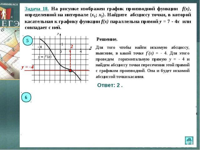 Задача 18. На рисунке изображен график производной функции f(x), определенной на интервале (x1; x2). Найдите абсциссу точки, в которой касательная к графику функции f(x) параллельна прямой y = 7 - 4x или совпадает с ней. Решение.Для того чтобы найти…