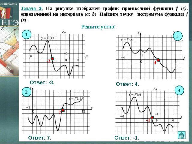 Задача 9. На рисунке изображен график производной функции f (x), определенной на интервале (a; b). Найдите точку экстремума функции f (x) . Решите устно!