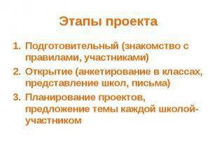 Этапы проекта Подготовительный (знакомство с правилами, участниками)Открытие (ан
