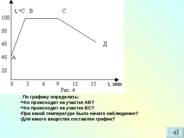 . По графику определить: Что происходит на участке АВ? Что происходит на участке ВС? При какой температуре было начато наблюдение? Для какого вещества составлен график?